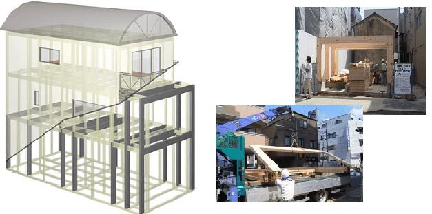 KEN NETWORK ラーメンフレーム 木造 門型