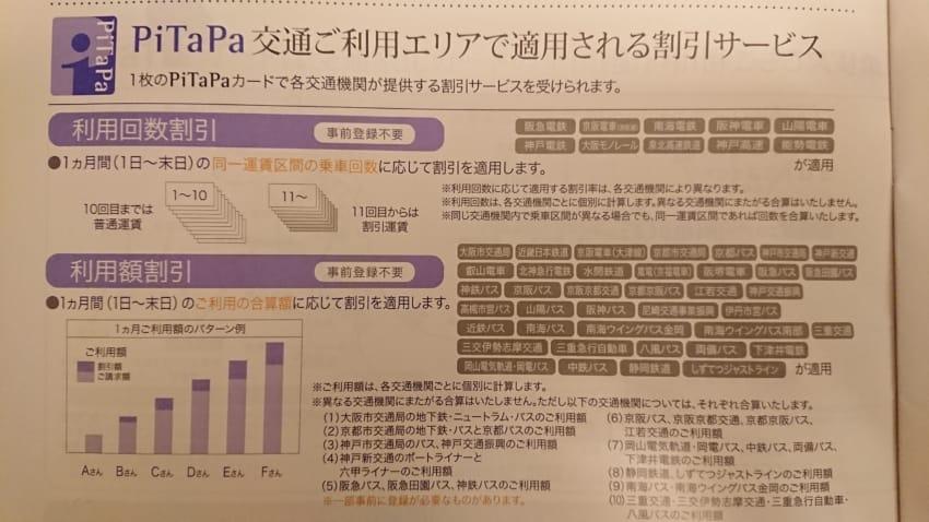PiTaPaの割引