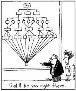 Business chart cartoon