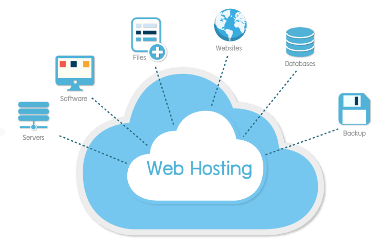 What is a host? how to get the hosting service ? all information for beginners