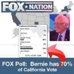Fox Poll Sanders has 70% of California Vote