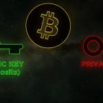Crypto Revolution — Bitcoin Documentary