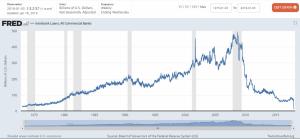 USA Interbank loan data