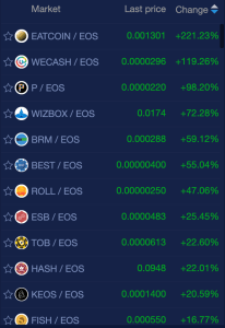 Double and triple green gainers on the EOS blockchain