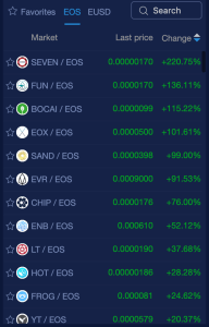 eos cryptocurrency investing