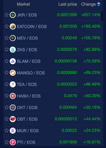 cryptocurrency EOS market