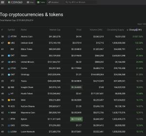 coin360 crypto market