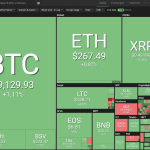 Positive Green Cryptocurrency News #158