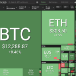 Positive Green Cryptocurrency News #166