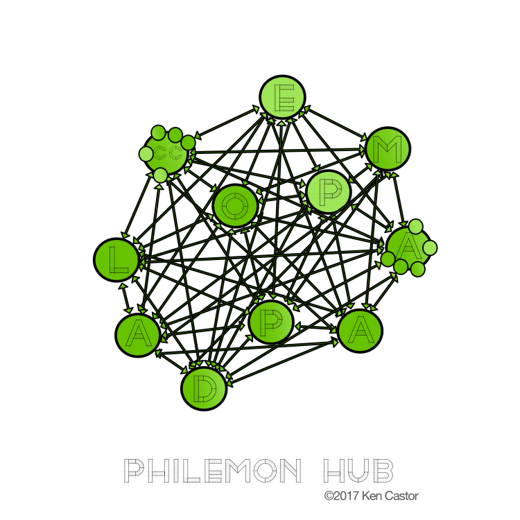 hub-network-philemon-png