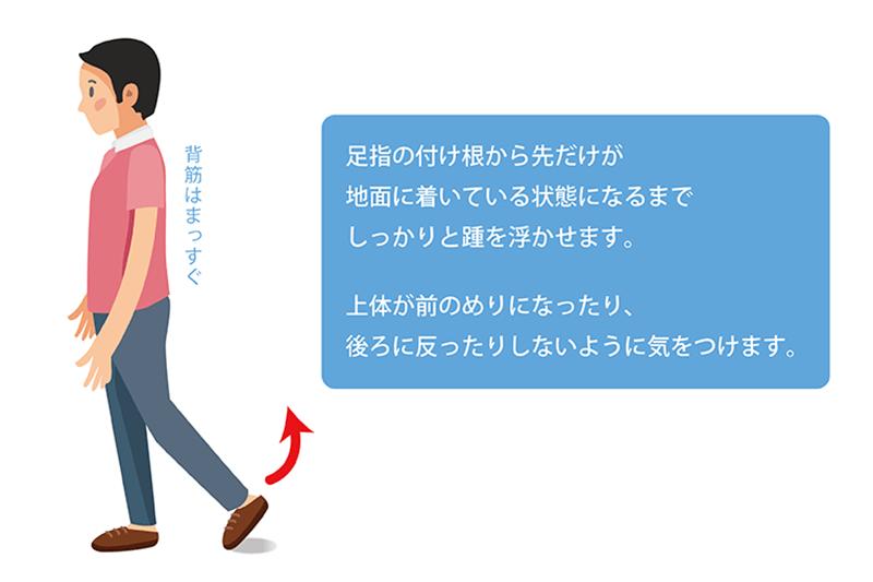 大臀筋の鍛え方(1)