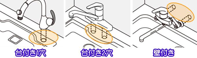 蛇口タイプ、台付き1穴、台付き2穴、壁付き。