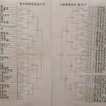 【結果】第45回解脱選抜錬成大会 平成29年11月12日
