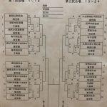 【結果】第30回関東自衛隊剣道連盟青少年剣道大会2019年11月24日