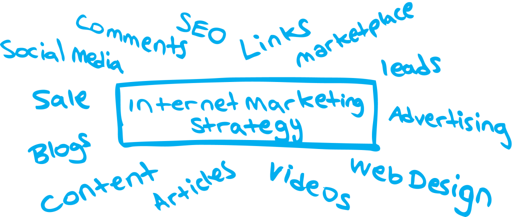 location independent income through internet marketing, Location Independent Income Through Internet Marketing Meetup