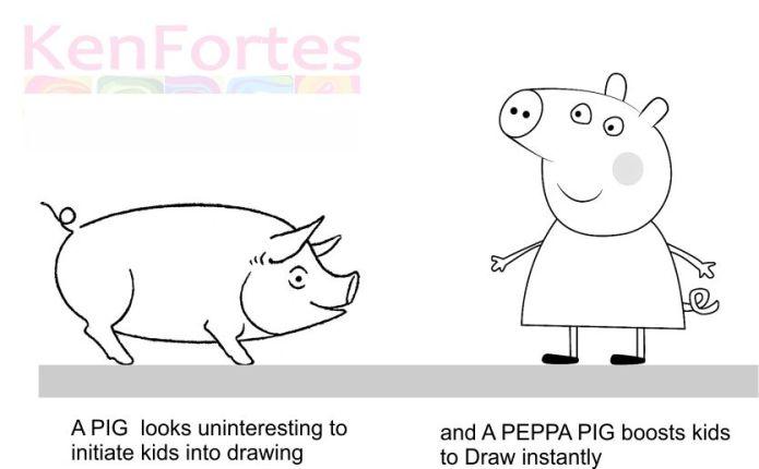 kenfortes peppa pig