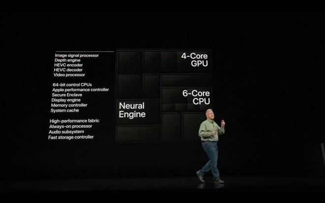 Cấu hình cao, hiệu năng mạnh, pin trâu nhưng có lẽ Apple đã quên mất vấn đề toả nhiệt cho những chiếc iPhone mới - Ảnh 2.