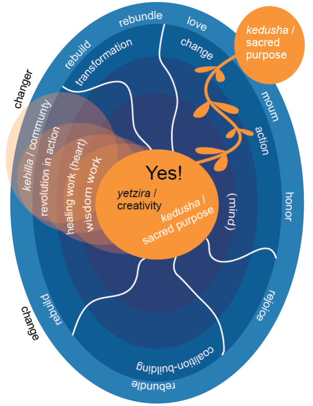 conceptual frameworks 2019_galper