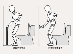 前手すり トイレ