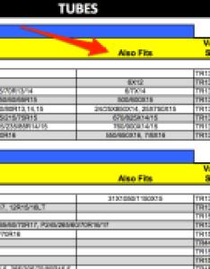 Tire tube size fitments chart also update ken jones blog rh kenjonestiresblog