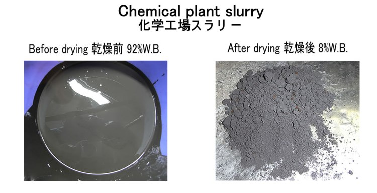 chemical plant slurry drying 22.6.2017