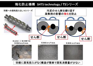 shts technology 有機汚泥塊化防止せん断 国際特許