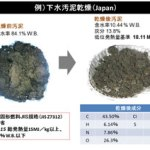 kenki dryer 下水汚泥乾燥前後 例 日本 2018.1.8