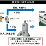 排気及び排気水処理 2018.1.3