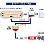 オキシデーションディッチ法 排水処理方法 活性汚泥法 汚泥乾燥 KENKI DRYER 2018.2.12
