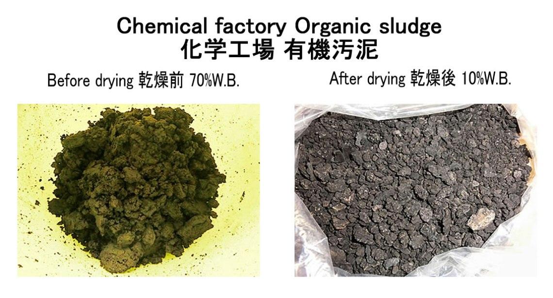 化学工場有機汚泥乾燥 汚泥乾燥機 KENKI DRYER 2018.4.2