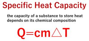 比熱 比熱容量 ヒートポンプ自己熱再生汚泥乾燥機 汚泥乾燥機 KENKI DRYER 2020.7.21