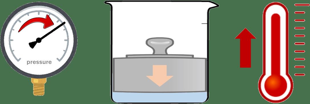 断熱圧縮 ヒートポンプ汚泥乾燥機 スラリー乾燥機 2020.7.9