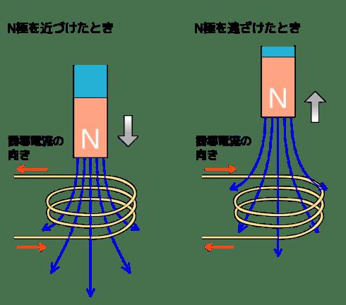 電磁誘導 ヒートポンプ汚泥乾燥機 KENKI DRYER 2020.12.16