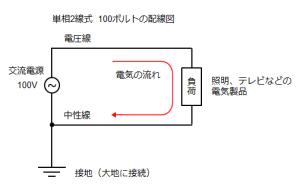 単相2線式 ヒートポンプ汚泥乾燥機 KENKI DRYER 2020.1.23