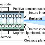 半導体レーザー ヒートポンプ汚泥乾燥機 KENKI DRYER 2021.3.9