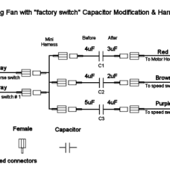 Ceiling Fan Circuit Diagram Capacitor Demag Overhead Crane Wiring Solutions Conscious Junkyard Final Summary