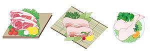 牛肉豚肉鶏肉
