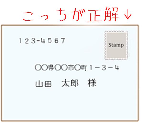 横書き 切手の位置