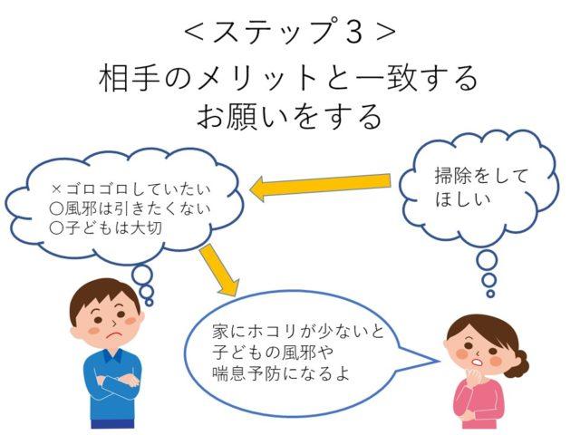 伝え方ステップ3