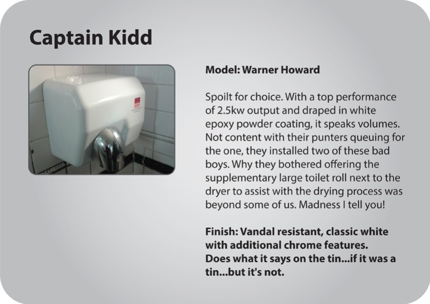 Captain Kidd gents hand dryer review