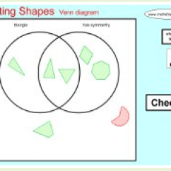 Venn Diagram Sorting Shapes Lewis Dot For Oh 3d And 2d Objects Kennedy Math Sort