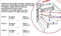 Flooring, Estimating & Measuring, Oxfordshire | Kennington ...