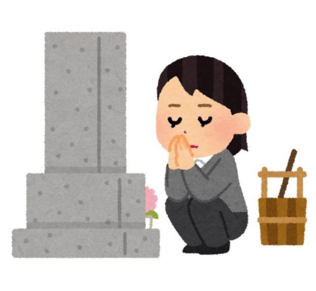 お盆の墓参りの日にちは13日〜16日