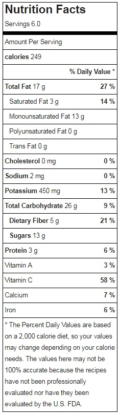 Banana Crepes with Macadamia Cream Nutrition Facts