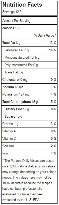 Raw Vegan Donut Hole Nutrition Information