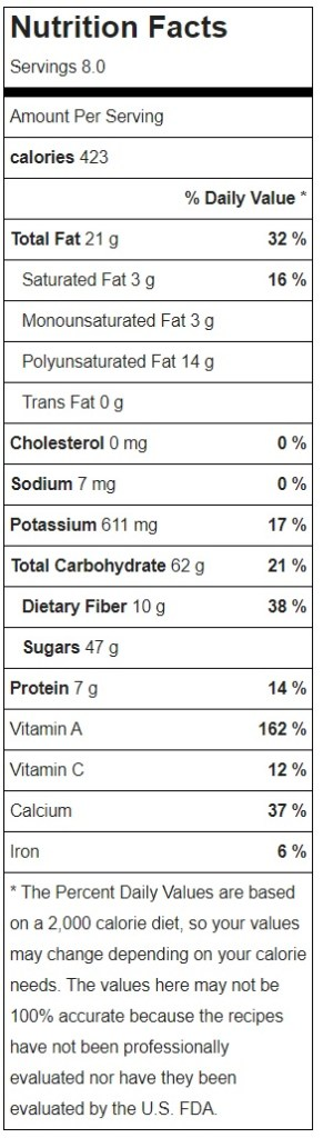 Raw Vegan Pumpkin Pie Nutrition Facts