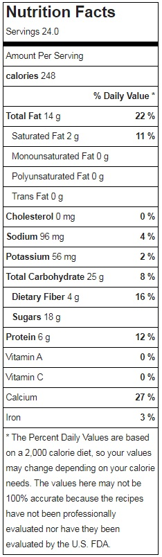 Raw Peanut Butter Cups Nutrition Facts
