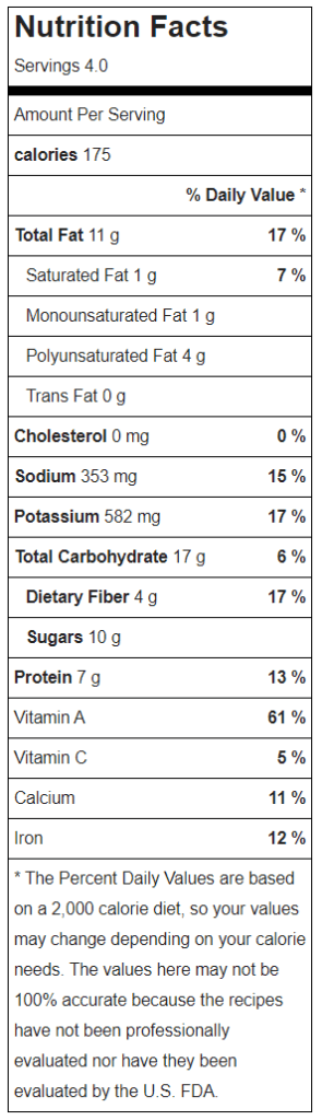 Raw Vegan Carrot Cake Nutrition Facts