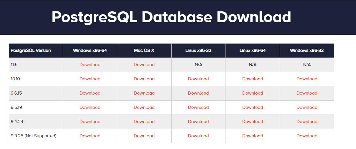 PostgreSQL - 安裝教學   Kenny's Blog