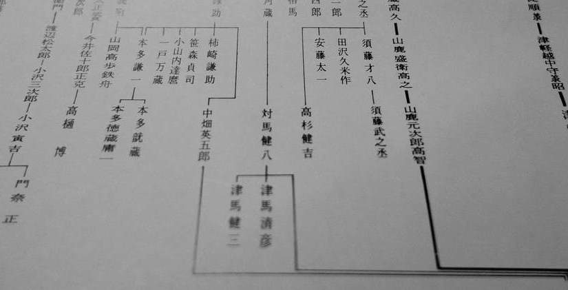Sequencing your kendo DNA